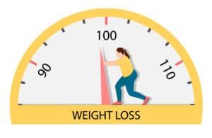 plateau de la perte de poids